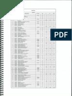 Plan 2015 - Carrera de Derecho