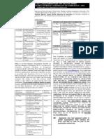 DGMS Exam Notification of Coal 2010