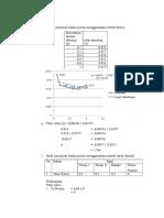 Analisis Data Telur Rebus