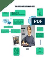 Infograma de Elena de White