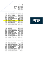 Approved Term of Payment for Updating Lower Laguna