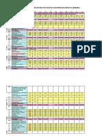Format markah baharu PHA (Aktiviti Akademik).pdf