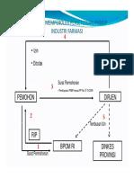 Tata_Cara_Permohonan_Izin_IF_[Compatibility_Mode].pdf