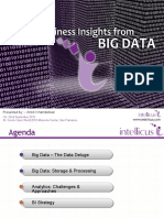 Business Insights From Big Data
