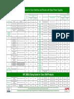 APC CISCO Guide Configurateur Switch Routeur Et MDS