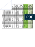 Fedders LLoyd Revised Costing