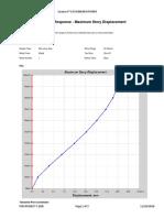Max Displacement Model 1