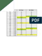 Shift OFF Schedule