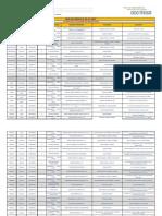 Listado de Clinicas Actualizado Enero 2018