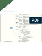 Форсайт EduRoad 2030 (опорные исследования)