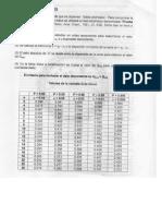 dixon_TABLAS.pdf