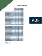 grades list