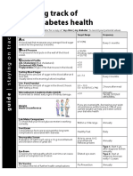 Guide to Staying on Track for Diabetes
