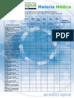 EH Lista de Libros Materia Medica ESP POR 2017.03.01