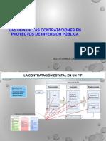 02_Gestion_contrataciones