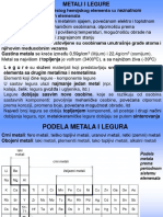 Metali 1.pdf