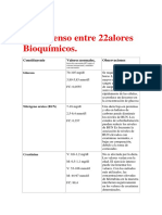 Valores_Bioquímicos