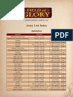 FoG Army Lists