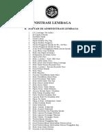 00. DAFTAR ISI ATADMINISTRASI LEMBAGA (1).doc