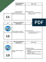 Map 2. 2017 Standar Proses