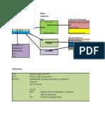 Analisis Inversiones en Marcha.xlsx