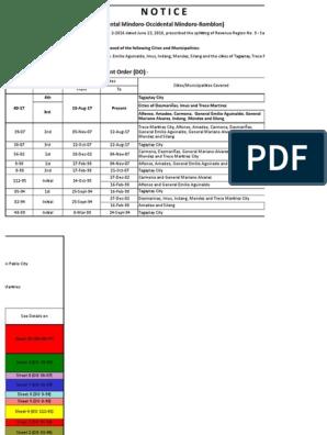 Rdo 54 Zonal Values