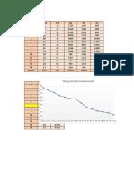 Excel Segundo Taller Vias