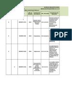 Formato de Matriz Requisitos Legales