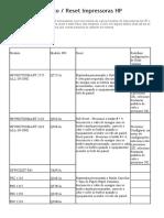 Tabela Teste Fisico Impressoras HP
