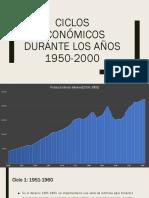 ciclos economicos macroeconomia