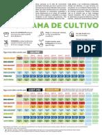 Nutrient Schedule ES 2018-09-2