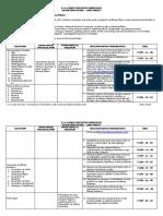 SHS Core_Komunikasyon at Pananaliksik sa Wika at Kulturang Pilipino CG.pdf