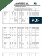 9.1.3 Ep3 Hasil Evaluasi Dan Tindak Lanjut Keselamatan Pasien Triwulan 3