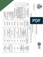 Proiecte propuse CAERI.pdf