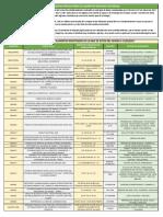 Censo Plantas Productoras de Alimentos - Antioquia