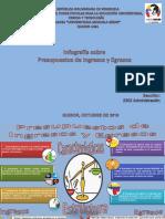 Infografia yessika sequera