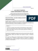 5 FORCES PORTER.pdf