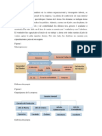 Analisis de La Empresa - Capital Humano