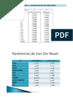 Tabla de Datos 1 Constantes de Van Der Waals