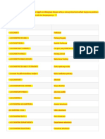 Daftar Istilah Akuntansi a Sampai z