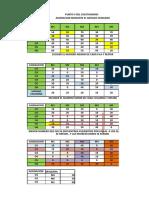 Planificacion SGC NTC ISO9001