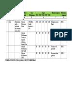 Diare Resntra PKM
