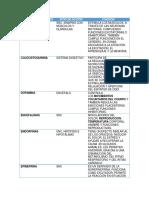 Cuadro Neurotransmisores Geronto (1)