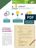 M2 S1 Estrategias Aprendizaje PDF