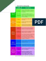 Tipos-de-Innovación.pdf