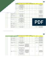 Matriz Sintesis de Articulacion Del Plan de Accion 2016 2019 Con Referentes de Planificacion