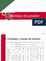 Medidas-de-presion.ppt