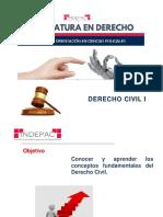Clase Derecho Civil 1