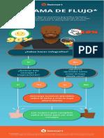 PLANTILLA_infografía-es