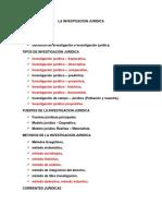 Investigacion Juridica Conceptos